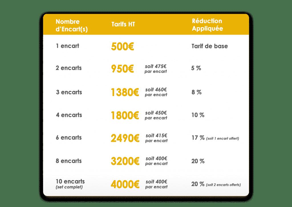 tableau tarif encart set de table publicitaire